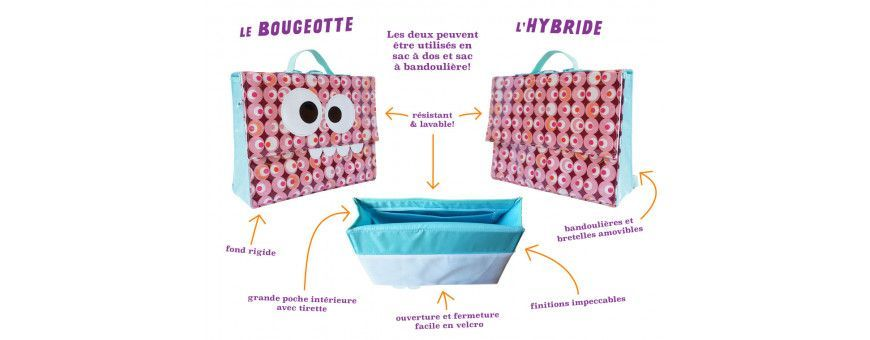 Bougeotte